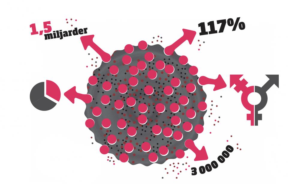 Illustration av coronavirus